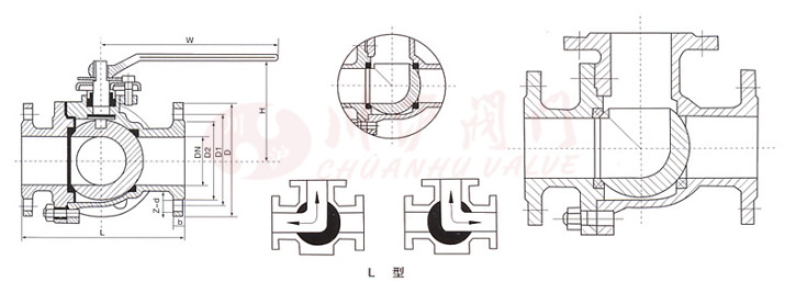 浙江信豪阀门有限公司生产的Q44F、Q45F三通球阀,可分为L形和T形,L形(Q44F)三通球阀用于介质流向的切换,能使相互垂直的两个通道连接;T形(Q45F)三通球阀用于介质分流、合流及流 向切换。T形三通可以使三个通道相互连通或使其中的两个通道连通。